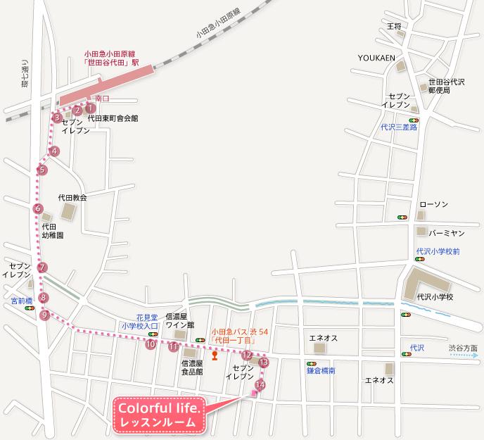 地図:世田谷代田からのルート