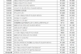 【6/4~価格改定】現行カタログの終了と同時に価格が変わる製品リスト